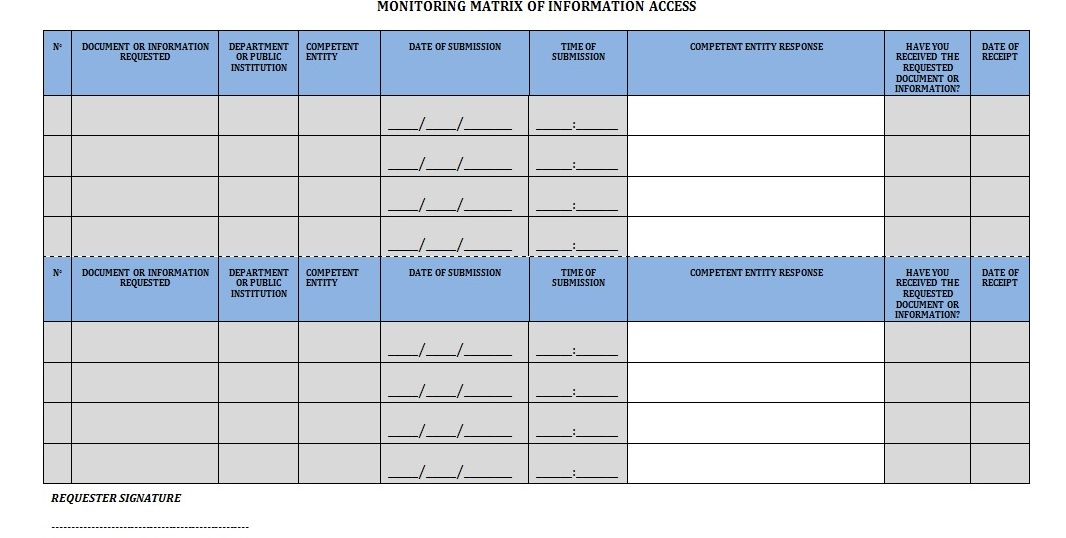 Monitoring Matrix of Information Access - Networked Toolbox